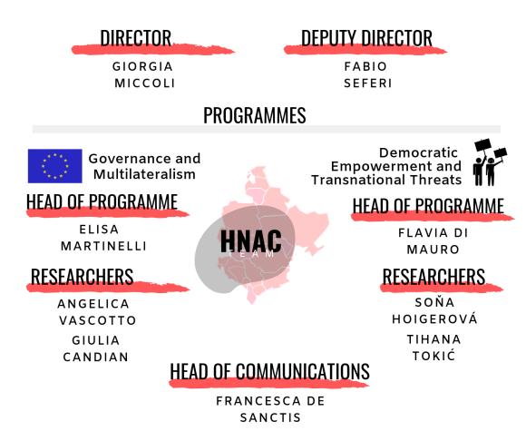 HNAC-3